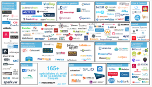 Nuukik sélectionné parmi les 165 startup pour les Retailers et E-Commerçants - Solutions Marketing