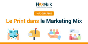 Infographie : Print dans le Marketing Mix